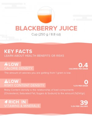 Blackberry juice