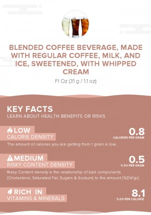 Blended coffee beverage, made with regular coffee, milk, and ice, sweetened, with whipped cream