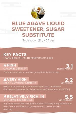 Blue Agave liquid sweetener, sugar substitute