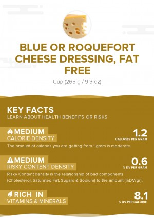 Blue or roquefort cheese dressing, fat free