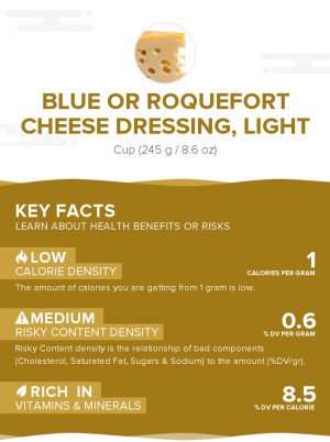 Blue or roquefort cheese dressing, light