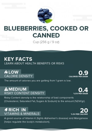 Blueberries, cooked or canned