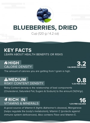 Blueberries, dried