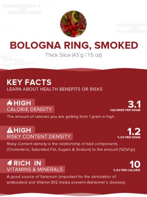 Bologna ring, smoked
