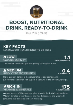Boost, nutritional drink, ready-to-drink