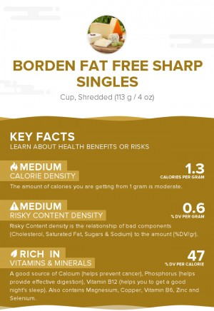 Borden fat free sharp singles