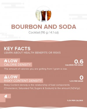 Bourbon and soda