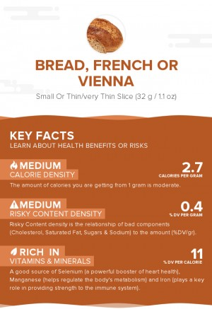 Bread, French or Vienna