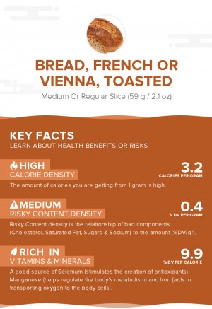 Bread, French or Vienna, toasted