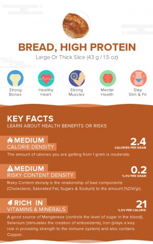 Bread, high protein