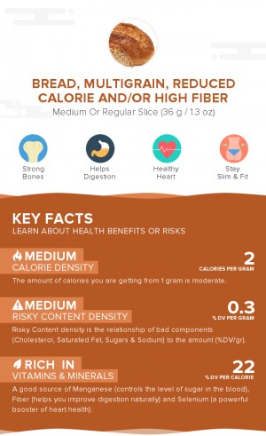 Bread, multigrain, reduced calorie and/or high fiber