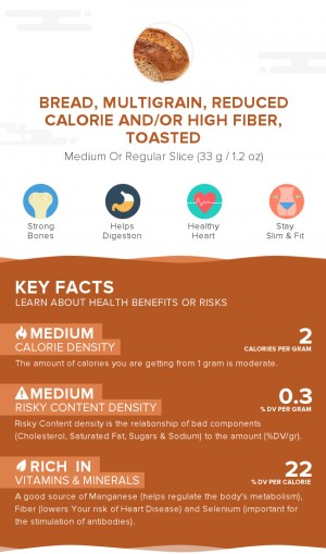 Bread, multigrain, reduced calorie and/or high fiber, toasted
