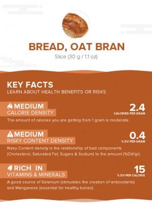 Bread, oat bran