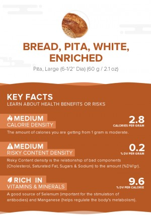 Bread, pita, white, enriched