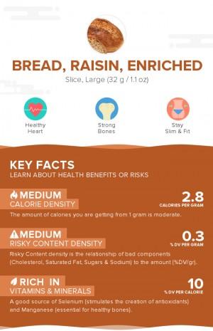 Bread, raisin, enriched