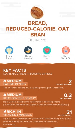 Bread, reduced-calorie, oat bran