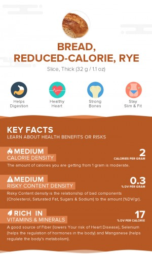 Bread, reduced-calorie, rye