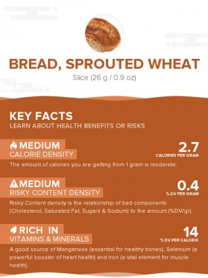 Bread, sprouted wheat