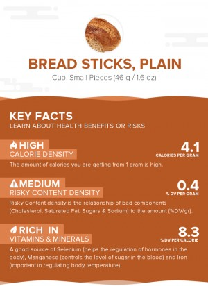 Bread sticks, plain