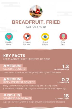 Breadfruit, fried