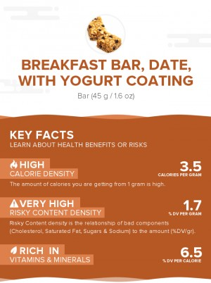 Breakfast bar, date, with yogurt coating