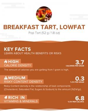 Breakfast tart, lowfat