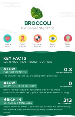 Broccoli, raw