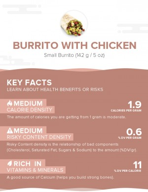 Burrito with chicken