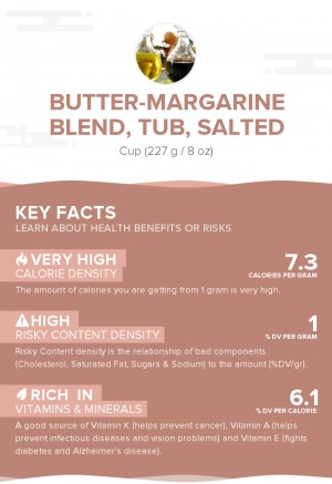 Butter-margarine blend, tub, salted