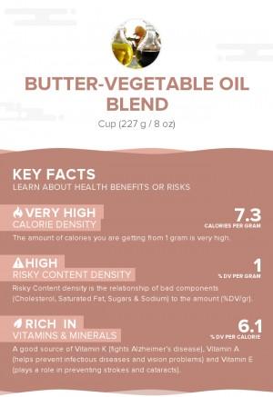 Butter-vegetable oil blend