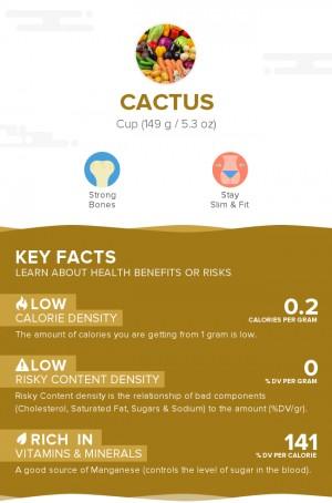 Cactus, raw