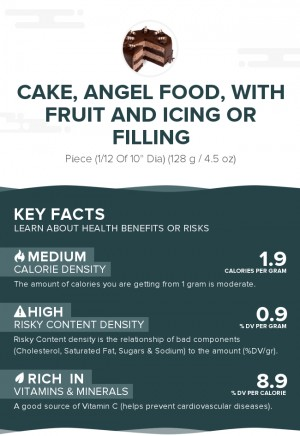 Cake, angel food, with fruit and icing or filling