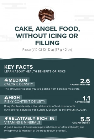 Cake, angel food, without icing or filling