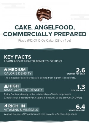 Cake, angelfood, commercially prepared