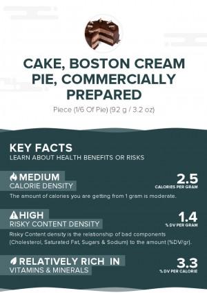 Cake, boston cream pie, commercially prepared