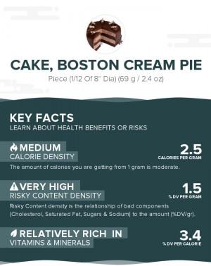 Cake, Boston cream pie