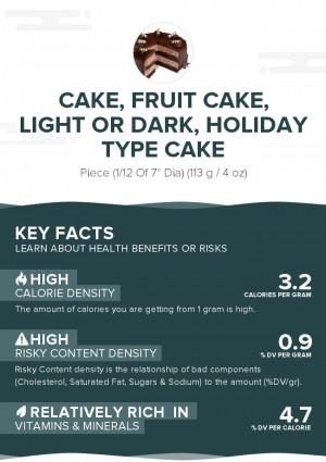 Cake, fruit cake, light or dark, holiday type cake