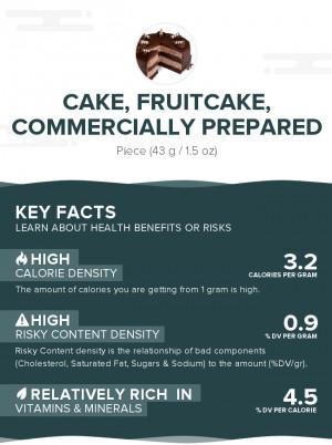Cake, fruitcake, commercially prepared