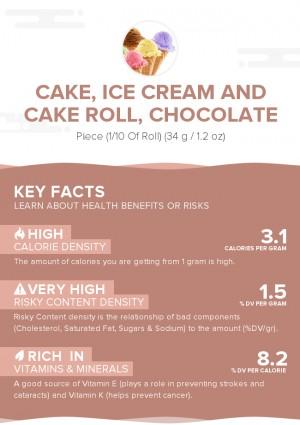 Cake, ice cream and cake roll, chocolate