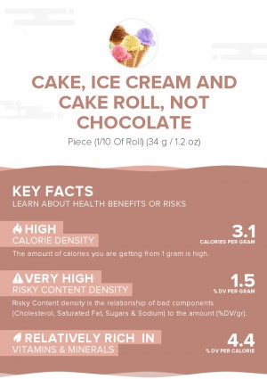 Cake, ice cream and cake roll, not chocolate