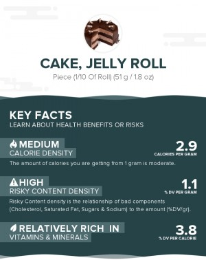 Cake, jelly roll