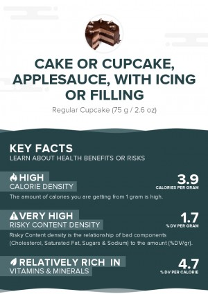 Cake or cupcake, applesauce, with icing or filling