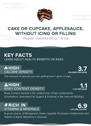 Cake or cupcake, applesauce, without icing or filling