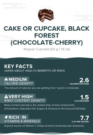 Cake or cupcake, black forest (chocolate-cherry)