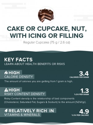 Cake or cupcake, nut, with icing or filling