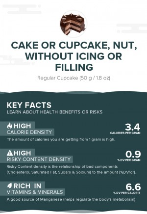 Cake or cupcake, nut, without icing or filling