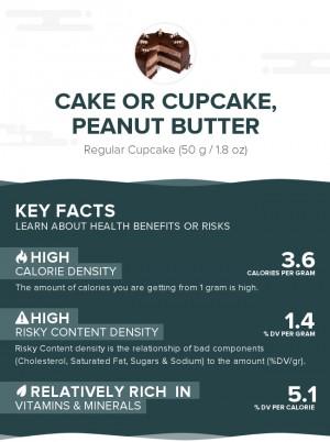 Cake or cupcake, peanut butter