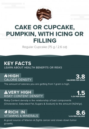 Cake or cupcake, pumpkin, with icing or filling