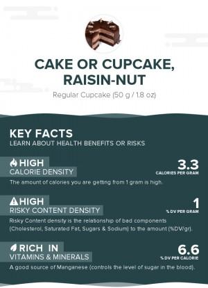 Cake or cupcake, raisin-nut