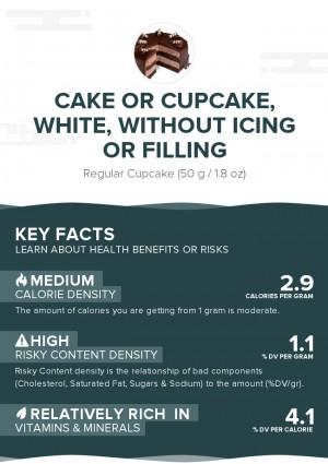 Cake or cupcake, white, without icing or filling